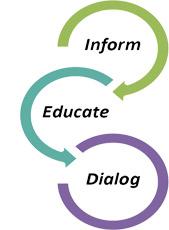 inform-educate-dialog2.jpg